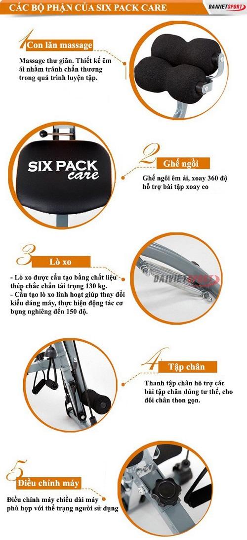 các bộ phận của Six pack Care