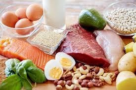 Các bước thiết lập chế độ dinh dưỡng cho bản thân